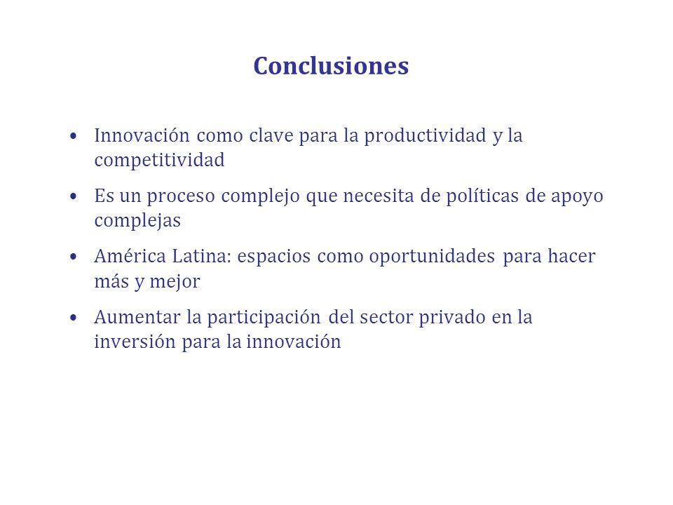 Conclusiones Innovación como clave para la productividad y la competitividad Es un proceso complejo que necesita de políticas de apoyo complejas Améri