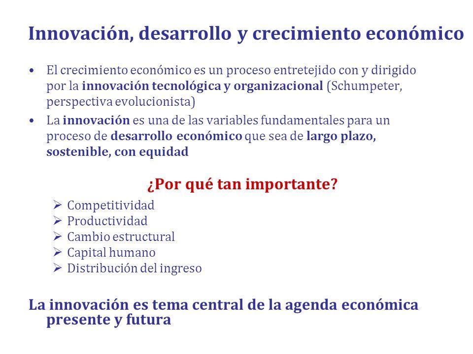 Innovación, desarrollo y crecimiento económico El crecimiento económico es un proceso entretejido con y dirigido por la innovación tecnológica y organ