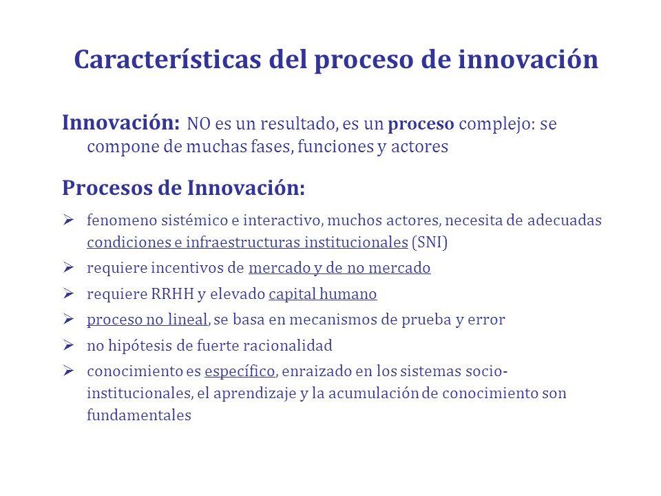 Características del proceso de innovación Innovación: NO es un resultado, es un proceso complejo: se compone de muchas fases, funciones y actores Proc