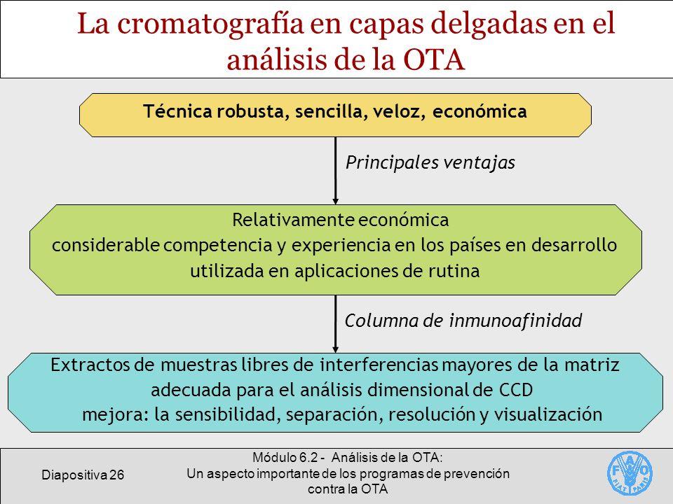 Diapositiva 26 Módulo 6.2 - Análisis de la OTA: Un aspecto importante de los programas de prevención contra la OTA La cromatografía en capas delgadas
