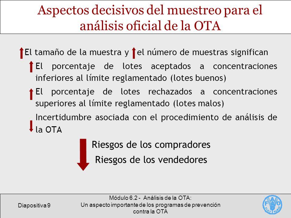 Diapositiva 9 Módulo 6.2 - Análisis de la OTA: Un aspecto importante de los programas de prevención contra la OTA El tamaño de la muestra y el número