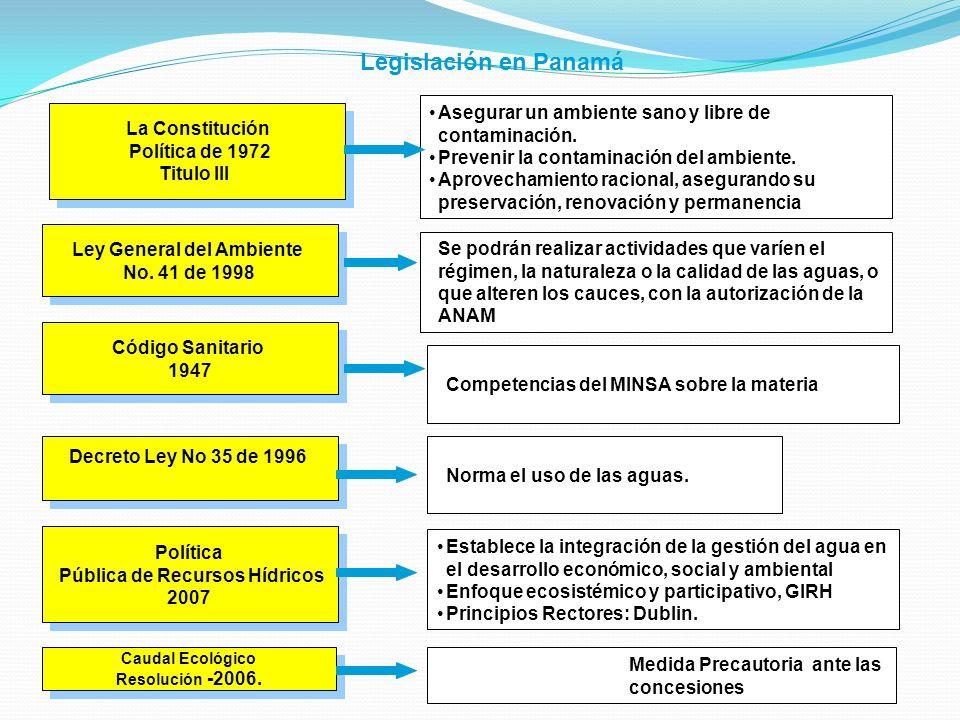 La Constitución Política de 1972 Titulo III La Constitución Política de 1972 Titulo III Ley General del Ambiente No. 41 de 1998 Ley General del Ambien
