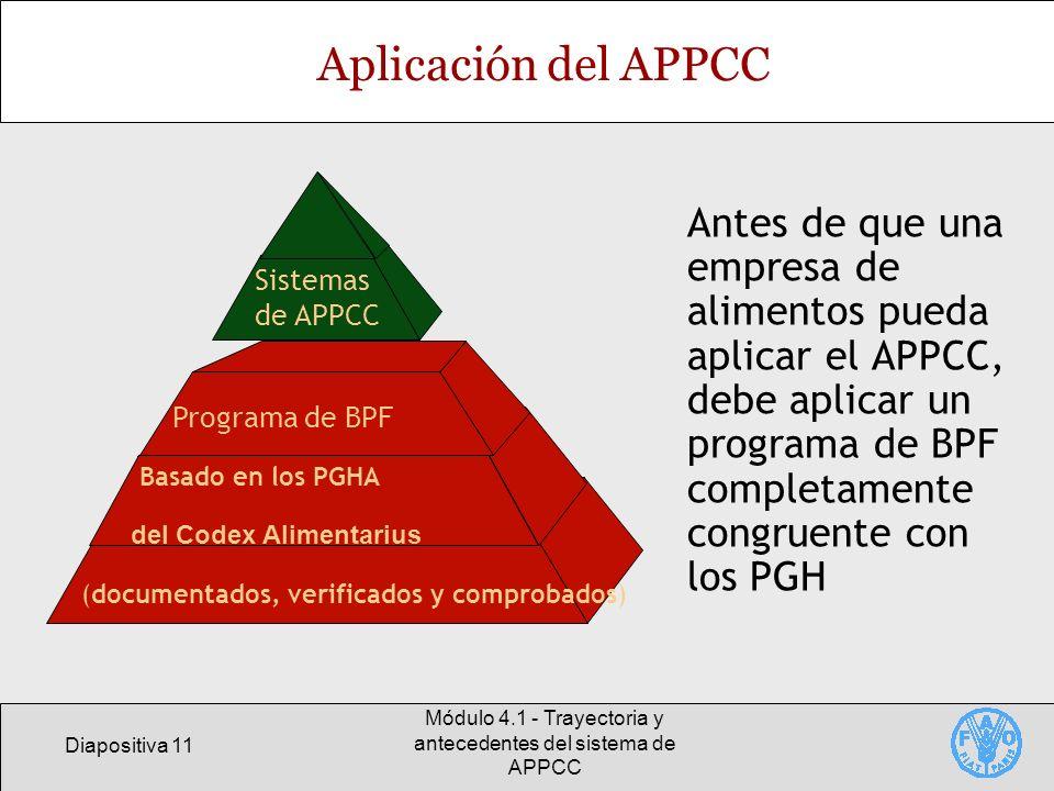Diapositiva 11 Módulo 4.1 - Trayectoria y antecedentes del sistema de APPCC Aplicación del APPCC Antes de que una empresa de alimentos pueda aplicar e