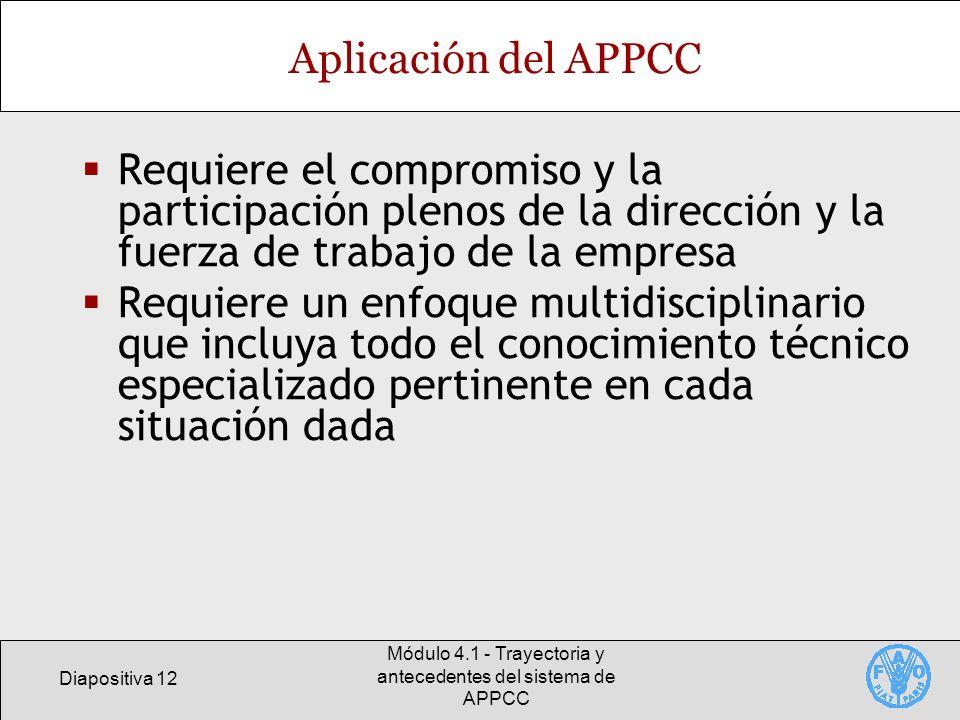 Diapositiva 12 Módulo 4.1 - Trayectoria y antecedentes del sistema de APPCC Aplicación del APPCC Requiere el compromiso y la participación plenos de l