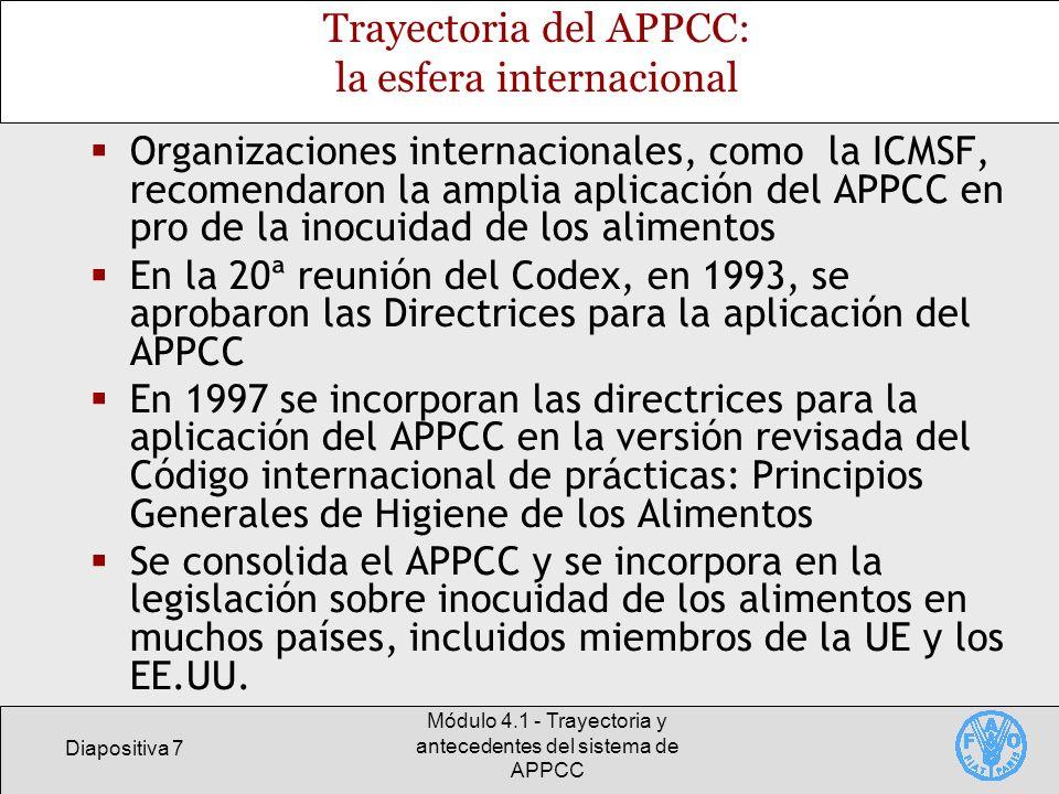 Diapositiva 7 Módulo 4.1 - Trayectoria y antecedentes del sistema de APPCC Trayectoria del APPCC: la esfera internacional Organizaciones internacional