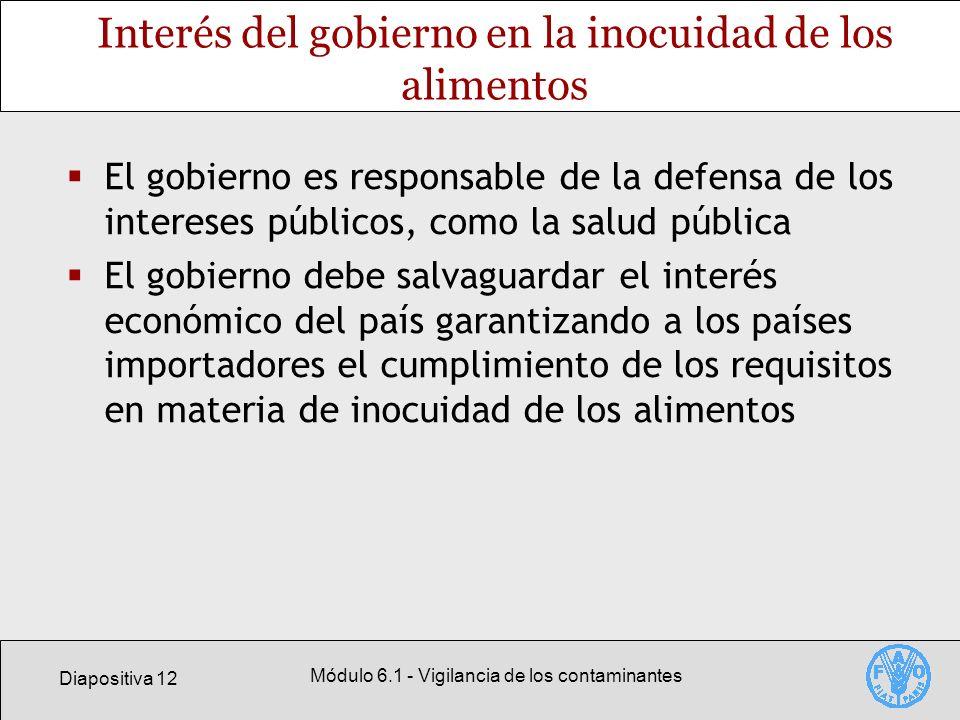 Diapositiva 12 Módulo 6.1 - Vigilancia de los contaminantes Interés del gobierno en la inocuidad de los alimentos El gobierno es responsable de la def