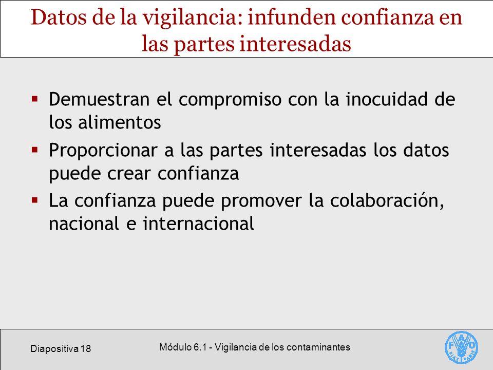 Diapositiva 18 Módulo 6.1 - Vigilancia de los contaminantes Datos de la vigilancia: infunden confianza en las partes interesadas Demuestran el comprom