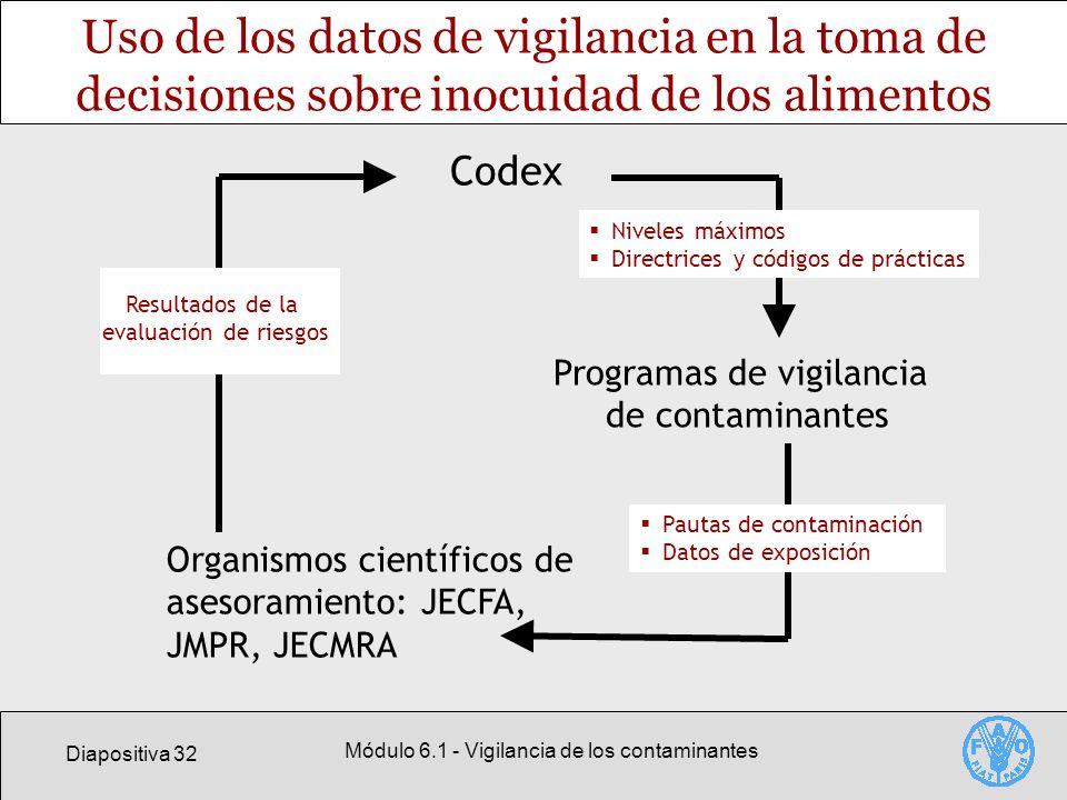 Diapositiva 32 Módulo 6.1 - Vigilancia de los contaminantes Uso de los datos de vigilancia en la toma de decisiones sobre inocuidad de los alimentos P