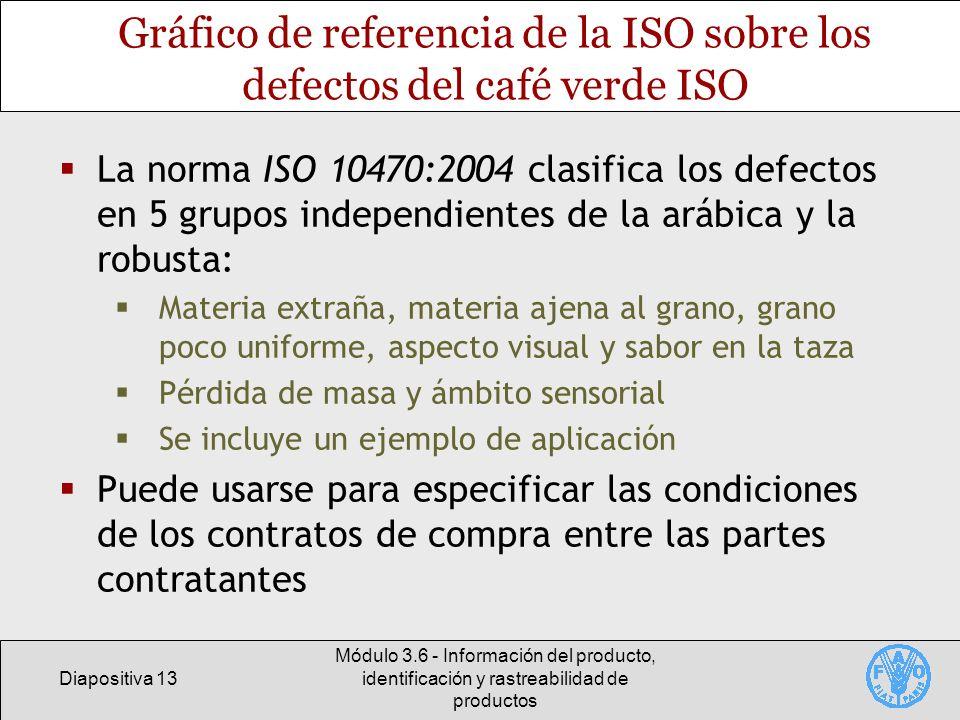 Diapositiva 13 Módulo 3.6 - Información del producto, identificación y rastreabilidad de productos Gráfico de referencia de la ISO sobre los defectos