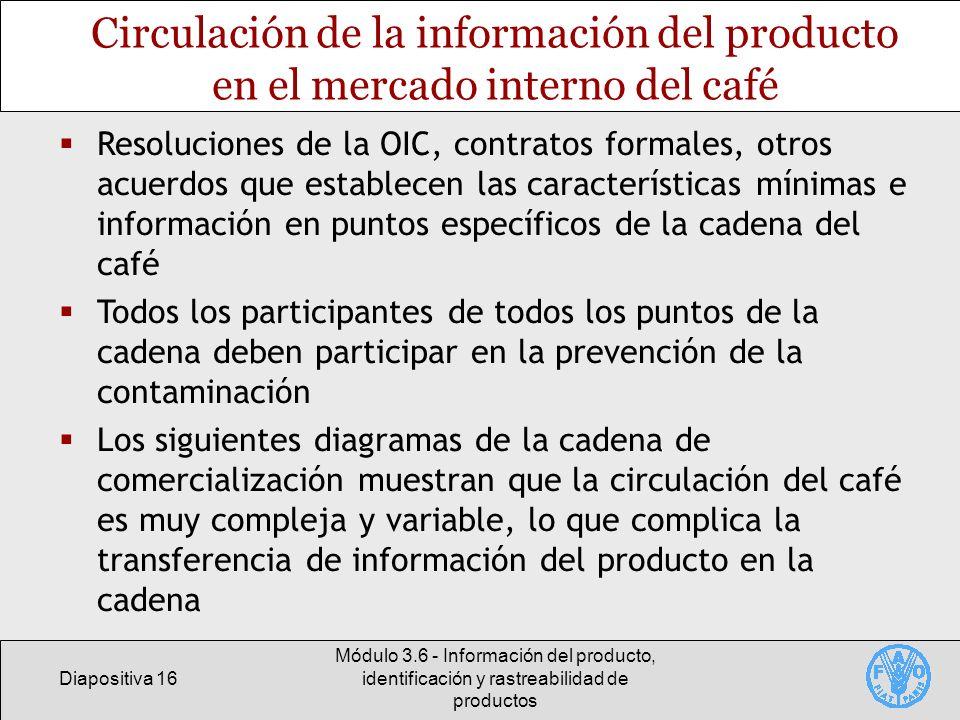 Diapositiva 16 Módulo 3.6 - Información del producto, identificación y rastreabilidad de productos Circulación de la información del producto en el me