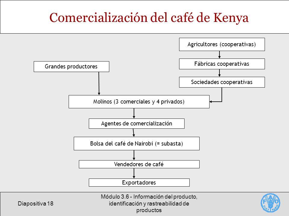 Diapositiva 18 Módulo 3.6 - Información del producto, identificación y rastreabilidad de productos Comercialización del café de Kenya Agricultores (co