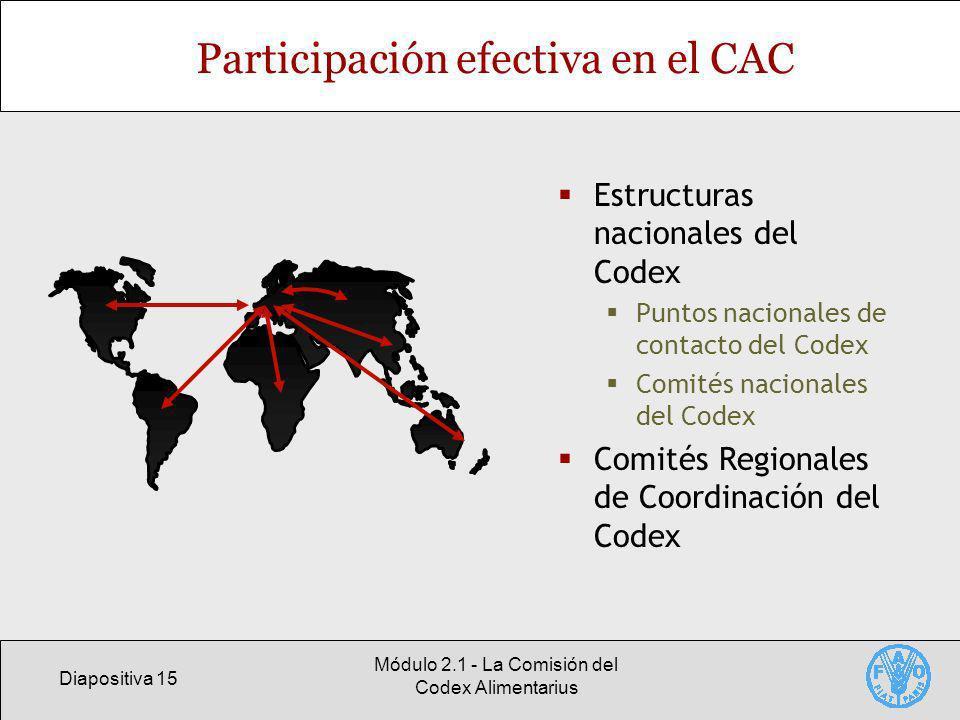 Diapositiva 15 Módulo 2.1 - La Comisión del Codex Alimentarius Participación efectiva en el CAC Estructuras nacionales del Codex Puntos nacionales de contacto del Codex Comités nacionales del Codex Comités Regionales de Coordinación del Codex