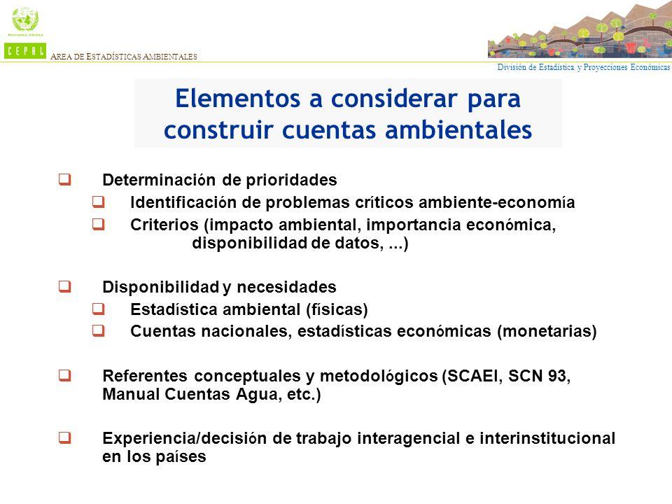 División de Estadística y Proyecciones Económicas A REA DE E STADÍSTICAS A MBIENTALES Determinaci ó n de prioridades Identificaci ó n de problemas cr