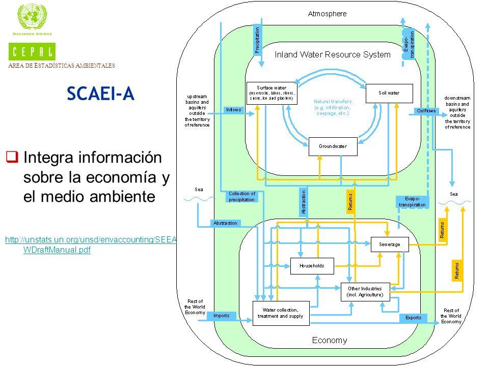 SCAEI-A Integra información sobre la economía y el medio ambiente http://unstats.un.org/unsd/envaccounting/SEEA WDraftManual.pdf A REA DE E STADÍSTICA