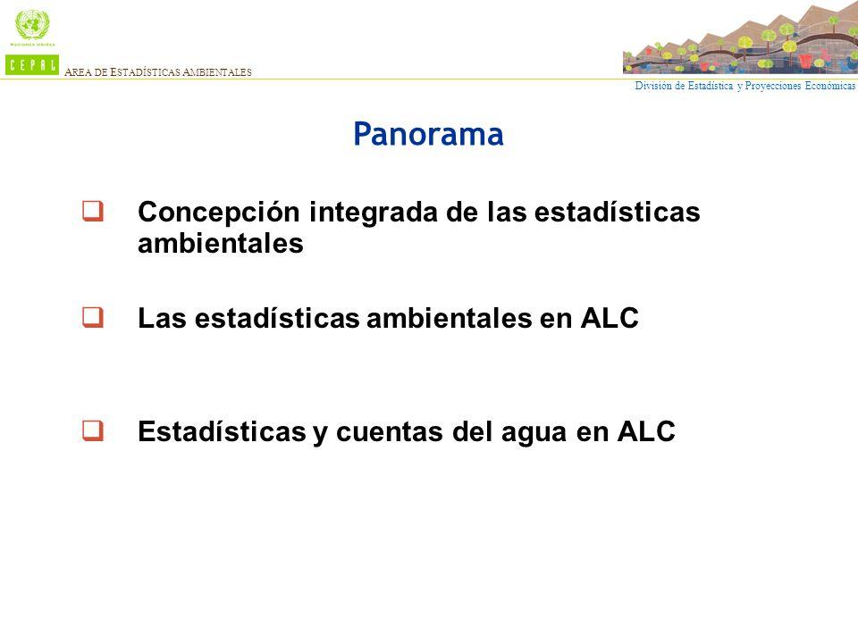 División de Estadística y Proyecciones Económicas A REA DE E STADÍSTICAS A MBIENTALES Panorama Concepción integrada de las estadísticas ambientales La