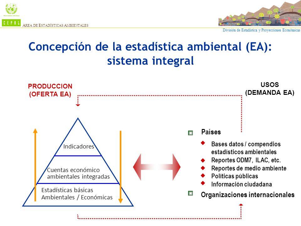División de Estadística y Proyecciones Económicas A REA DE E STADÍSTICAS A MBIENTALES Concepción de la estadística ambiental (EA): sistema integral Or