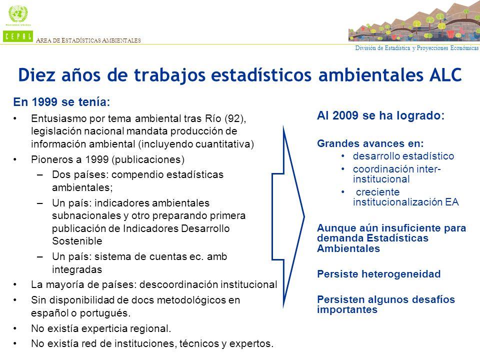 División de Estadística y Proyecciones Económicas A REA DE E STADÍSTICAS A MBIENTALES Diez años de trabajos estadísticos ambientales ALC En 1999 se te