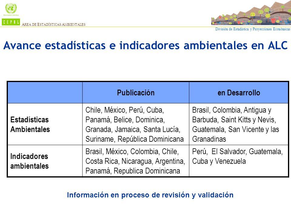 División de Estadística y Proyecciones Económicas A REA DE E STADÍSTICAS A MBIENTALES Publicaciónen Desarrollo Estadísticas Ambientales Chile, México,