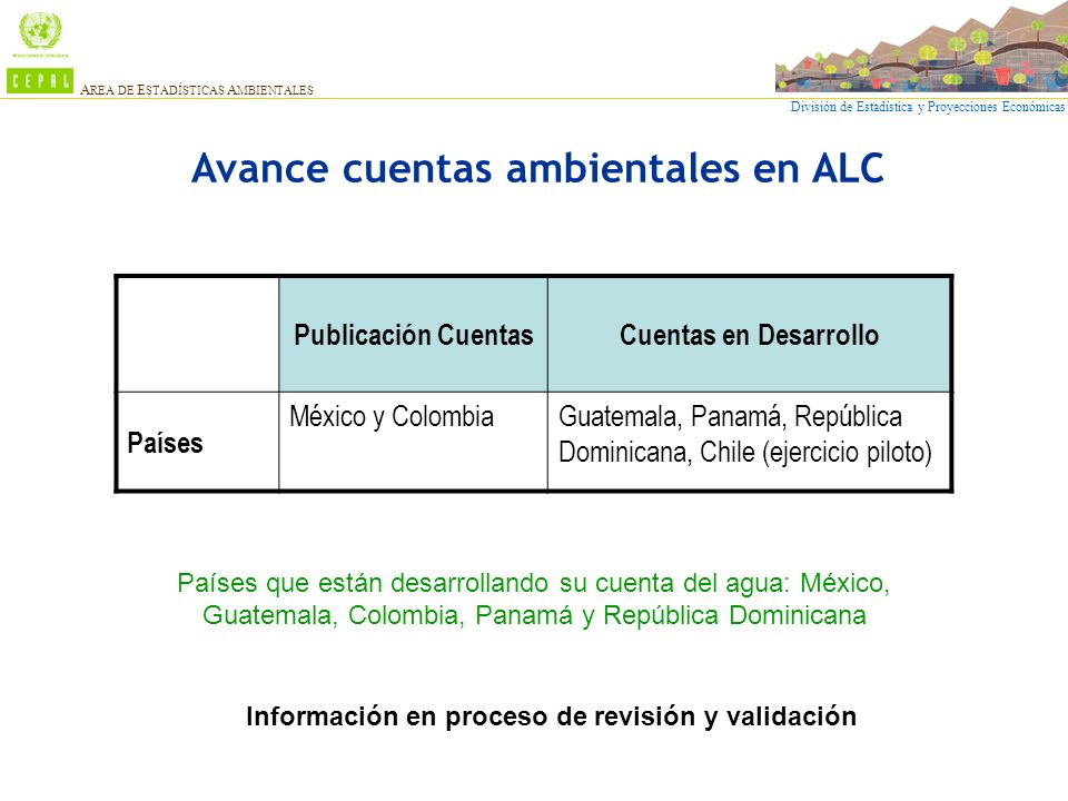 División de Estadística y Proyecciones Económicas A REA DE E STADÍSTICAS A MBIENTALES Publicación CuentasCuentas en Desarrollo Países México y Colombi