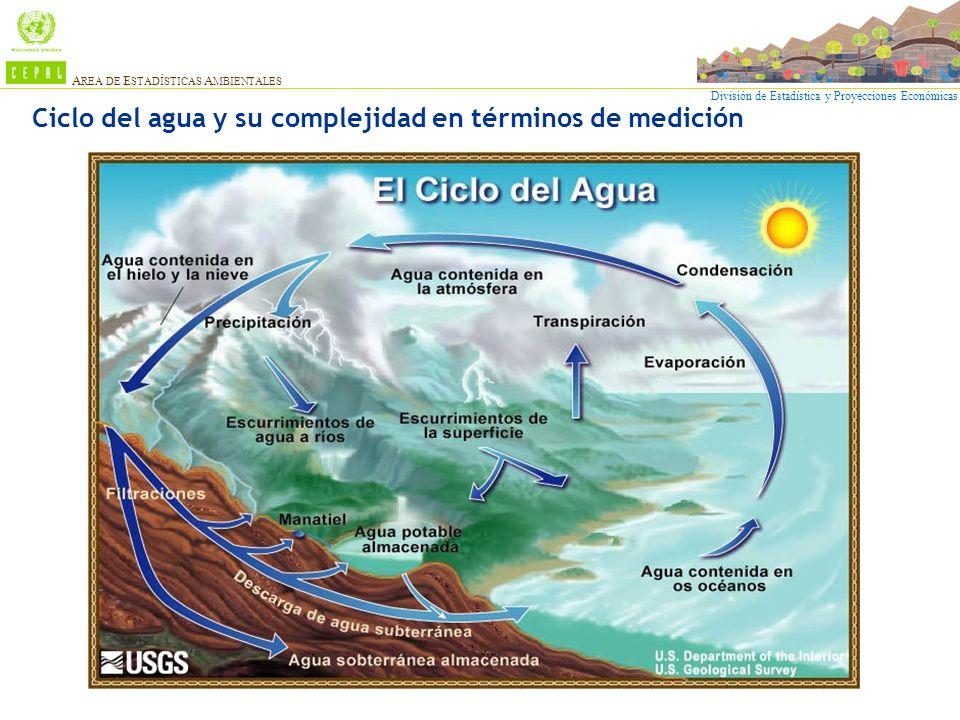 División de Estadística y Proyecciones Económicas A REA DE E STADÍSTICAS A MBIENTALES Ciclo del agua y su complejidad en términos de medición