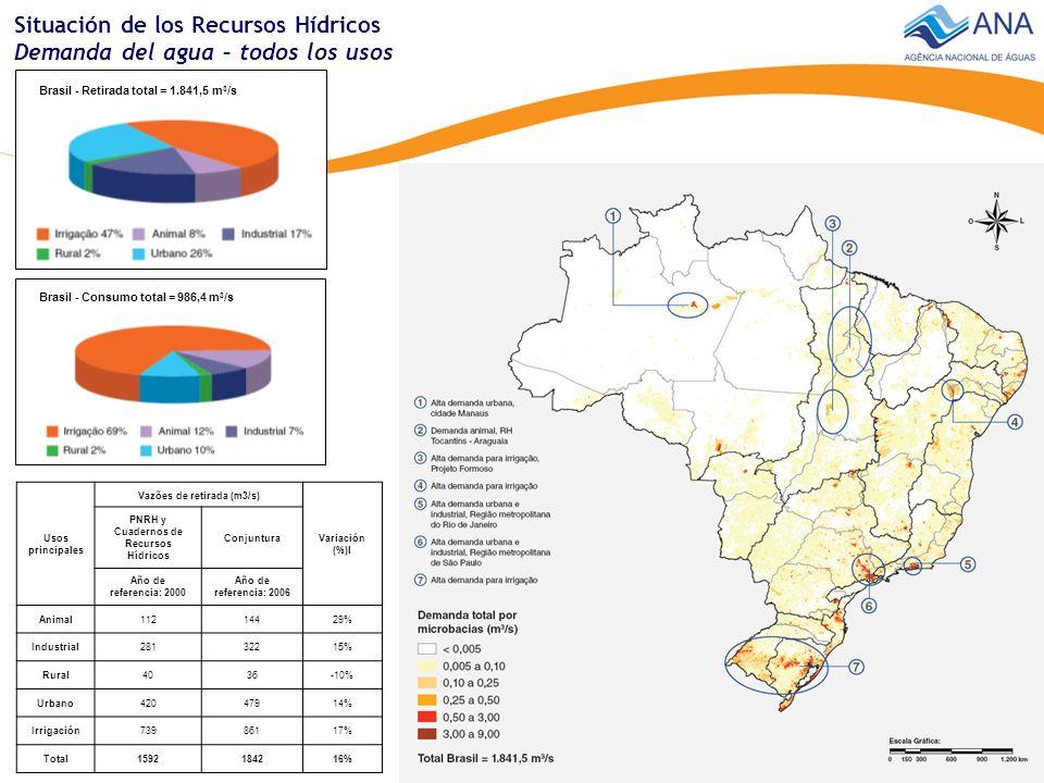 Usos principales Vazões de retirada (m3/s) Variación (%)l PNRH y Cuadernos de Recursos Hídricos Conjuntura Año de referencia: 2000 Año de referencia: 2006 Animal11214429% Industrial28132215% Rural4036-10% Urbano42047914% Irrigación73986117% Total1592184216% Brasil - Retirada total = 1.841,5 m 3 /s Brasil - Consumo total = 986,4 m 3 /s Situación de los Recursos Hídricos Demanda del agua – todos los usos