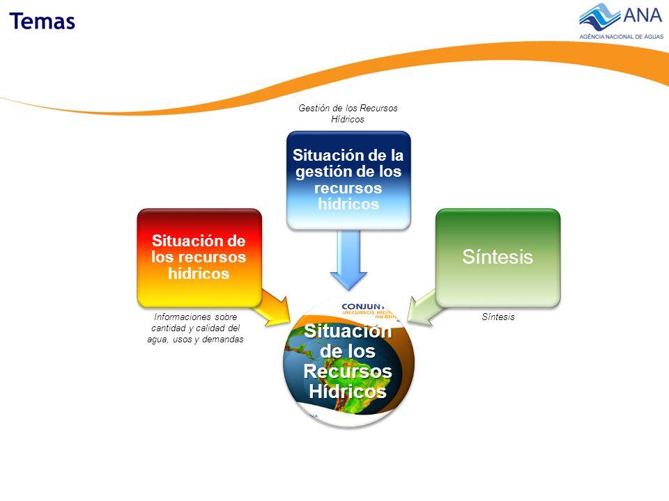 Situación de los Recursos Hídricos Situación de los recursos hídricos Situación de la gestión de los recursos hídricos Síntesis Temas Informaciones sobre cantidad y calidad del agua, usos y demandas Gestión de los Recursos Hídricos Síntesis