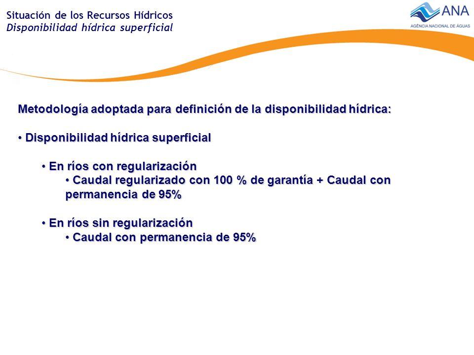 Cuenca del río Tieté Stress hídrico - alta demanda para abastecimiento urbano Cuencas de las regiones Uruguay y Atlántico Sul Stress hídrico – alta demanda para irrigación Cuencas de la región semiárida Stress hídrico - baja disponibilidad hídrica Balance demanda / disponibilidad Distribución % de la extensión - ríos principales de Brasil Situación de los Recursos Hídricos Balance – demanda / disponibilidad Balance demanda / disponibilidad (%)