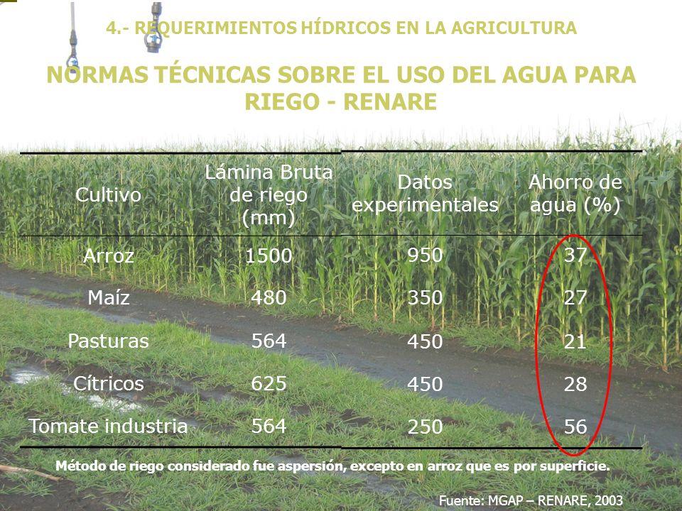 NORMAS TÉCNICAS SOBRE EL USO DEL AGUA PARA RIEGO - RENARE Cultivo Lámina Bruta de riego (mm) Arroz1500 Maíz480 Pasturas564 Cítricos625 Tomate industri