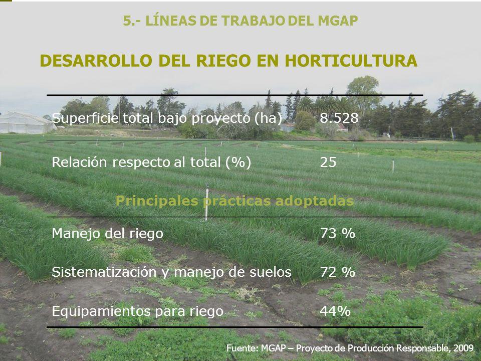 Fuente: MGAP – Proyecto de Producción Responsable, 2009 Superficie total bajo proyecto (ha)8.528 Relación respecto al total (%)25 Principales práctica