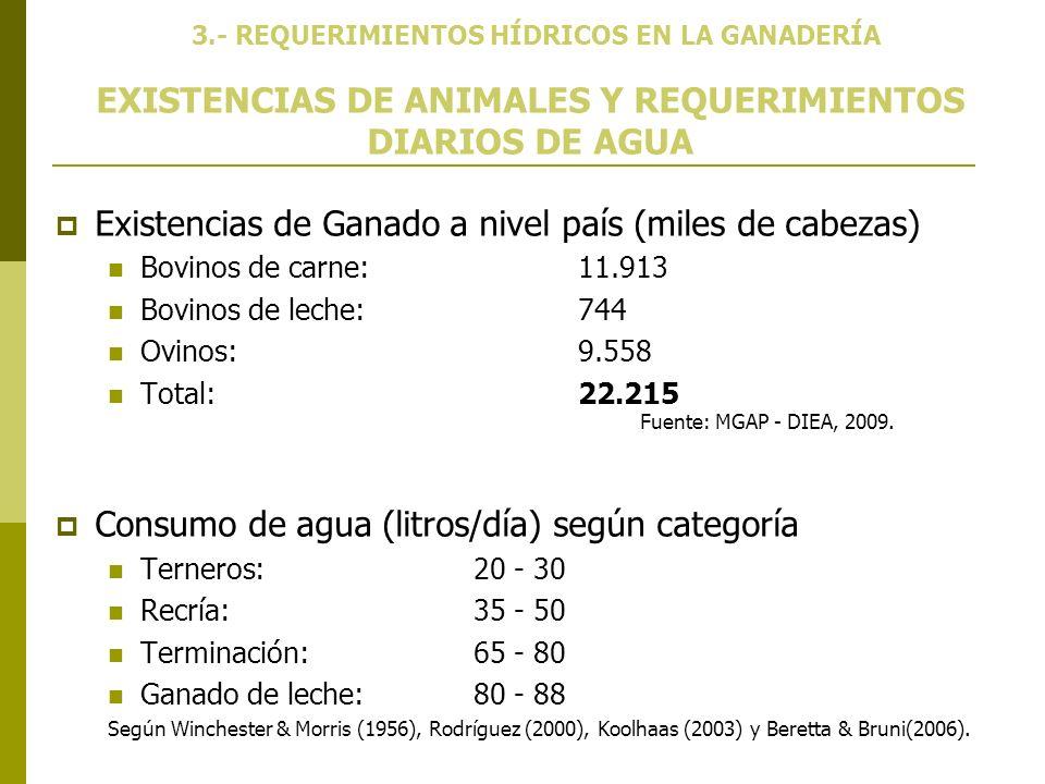 Existencias de Ganado a nivel país (miles de cabezas) Bovinos de carne:11.913 Bovinos de leche:744 Ovinos:9.558 Total:22.215 Consumo de agua (litros/d
