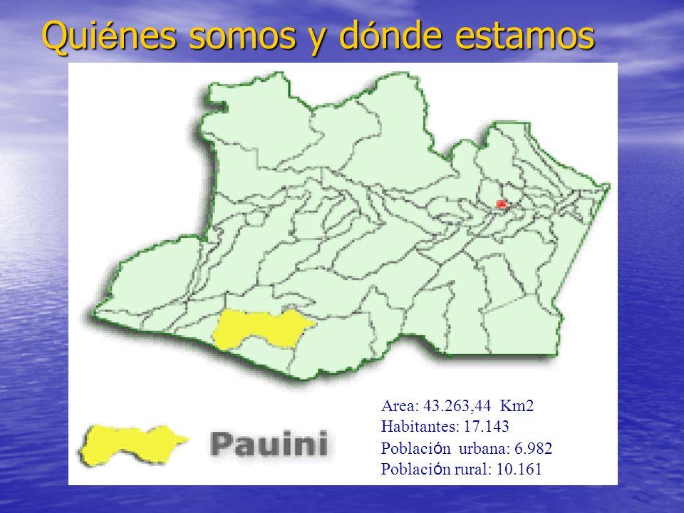 Qui é nes somos y d ó nde estamos Area: 43.263,44 Km2 Habitantes: 17.143 Poblaci ó n urbana: 6.982 Poblaci ó n rural: 10.161