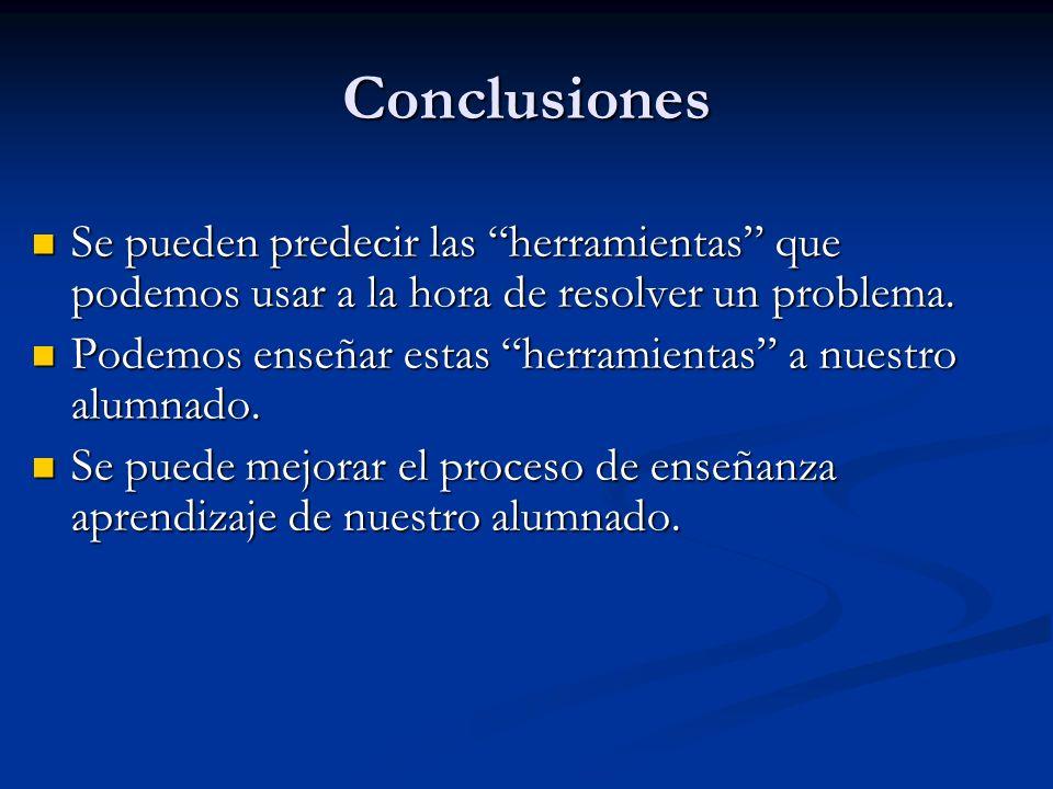 Conclusiones Se pueden predecir las herramientas que podemos usar a la hora de resolver un problema. Se pueden predecir las herramientas que podemos u
