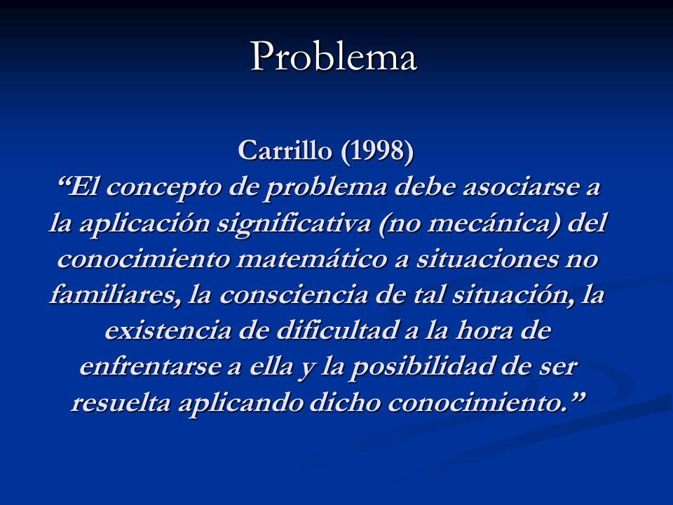 Carrillo (1998) El concepto de problema debe asociarse a la aplicación significativa (no mecánica) del conocimiento matemático a situaciones no famili