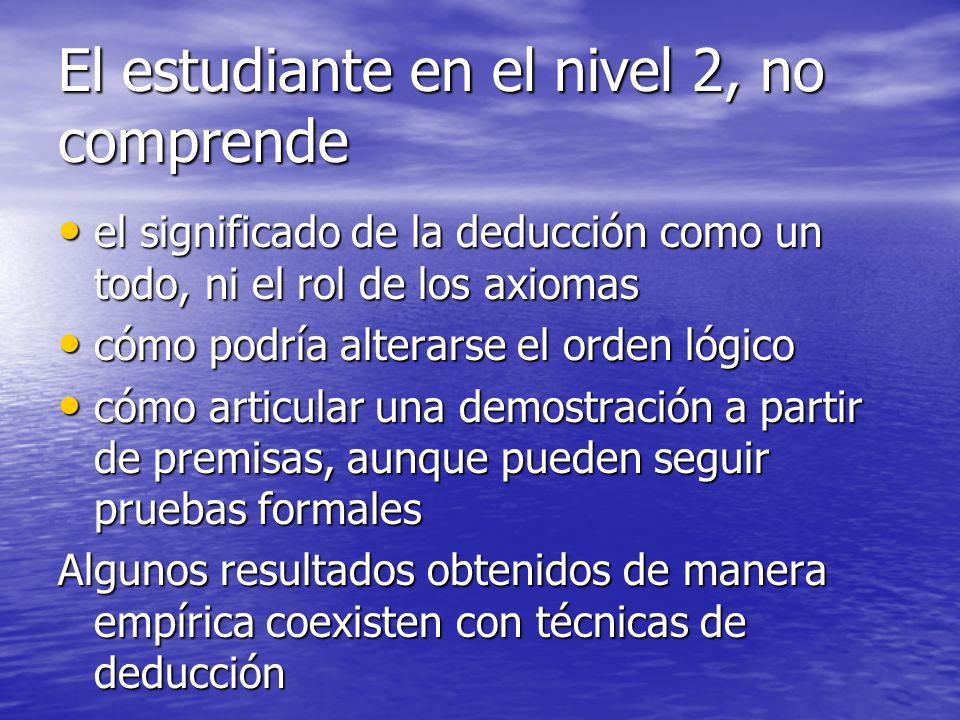 El estudiante en el nivel 2, no comprende el significado de la deducción como un todo, ni el rol de los axiomas el significado de la deducción como un