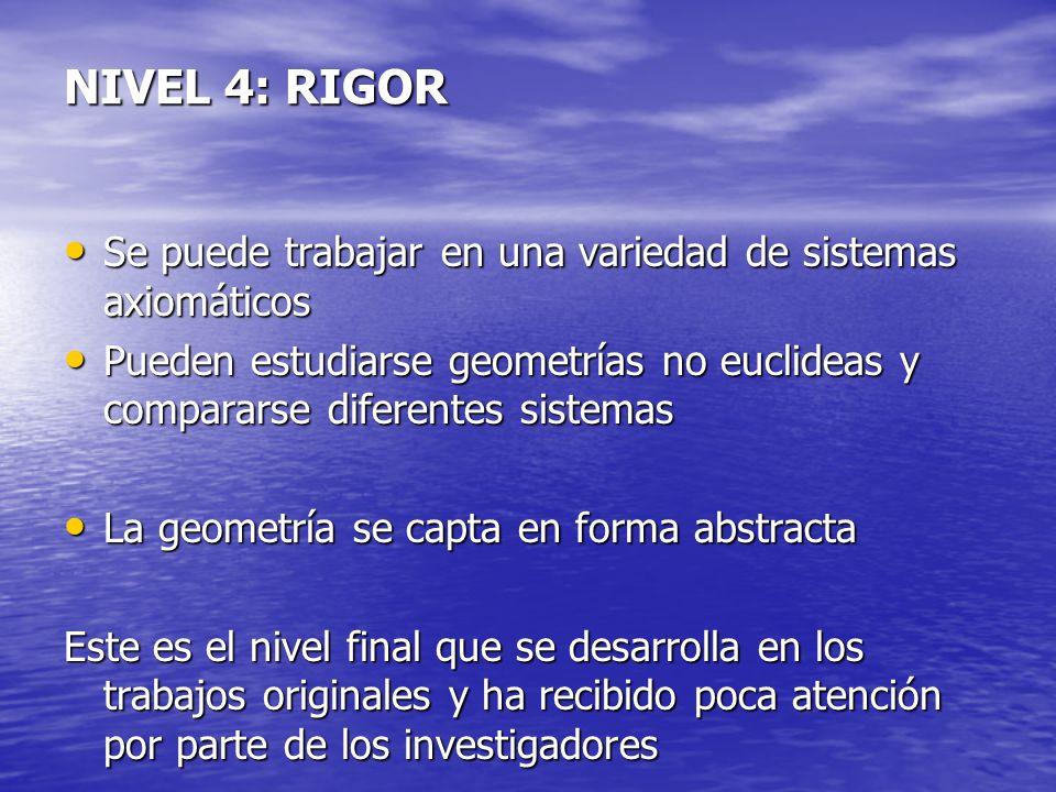 NIVEL 4: RIGOR Se puede trabajar en una variedad de sistemas axiomáticos Se puede trabajar en una variedad de sistemas axiomáticos Pueden estudiarse g