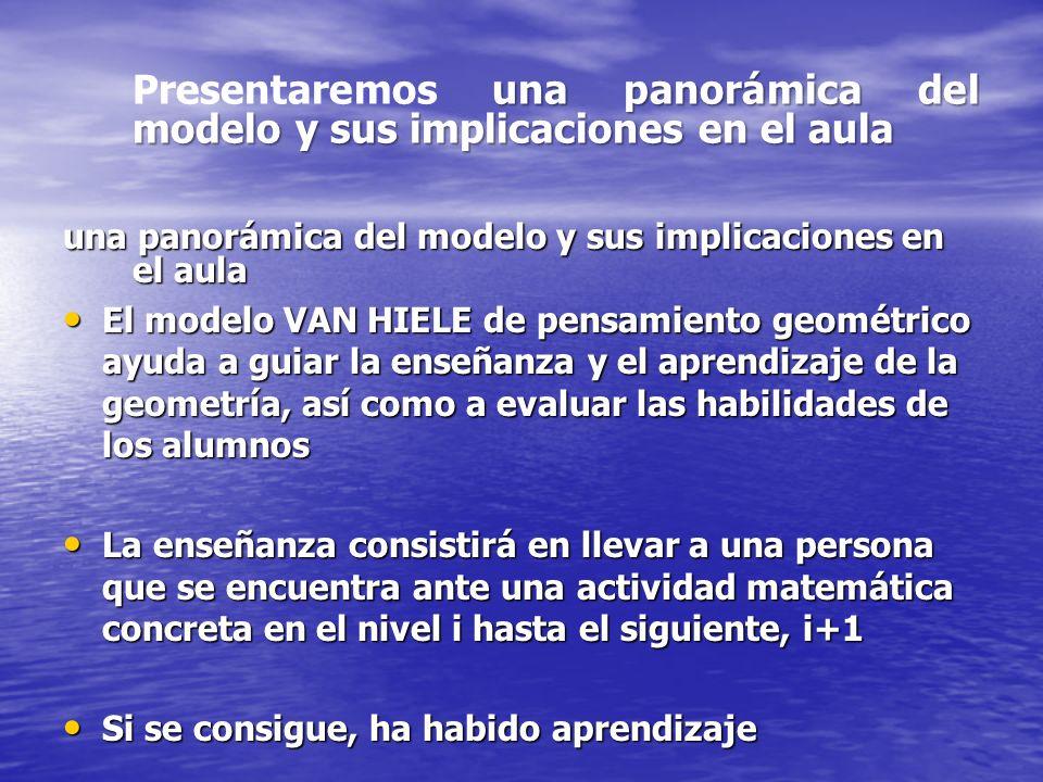 NIVEL 3: DEDUCCIÓN FORMAL Se entiende el significado de la deducción como una manera de establecer una teoría geométrica mediante un sistema de axiomas, postulados, definiciones, teoremas y demostraciones Se entiende el significado de la deducción como una manera de establecer una teoría geométrica mediante un sistema de axiomas, postulados, definiciones, teoremas y demostraciones Se pueden construir, y no sólo memorizar, demostraciones, percibir la posibilidad del desarrollo de una prueba de varias maneras, entender la interacción de condiciones necesarias y suficientes y distingue entre una afirmación y su recíproca Se pueden construir, y no sólo memorizar, demostraciones, percibir la posibilidad del desarrollo de una prueba de varias maneras, entender la interacción de condiciones necesarias y suficientes y distingue entre una afirmación y su recíproca