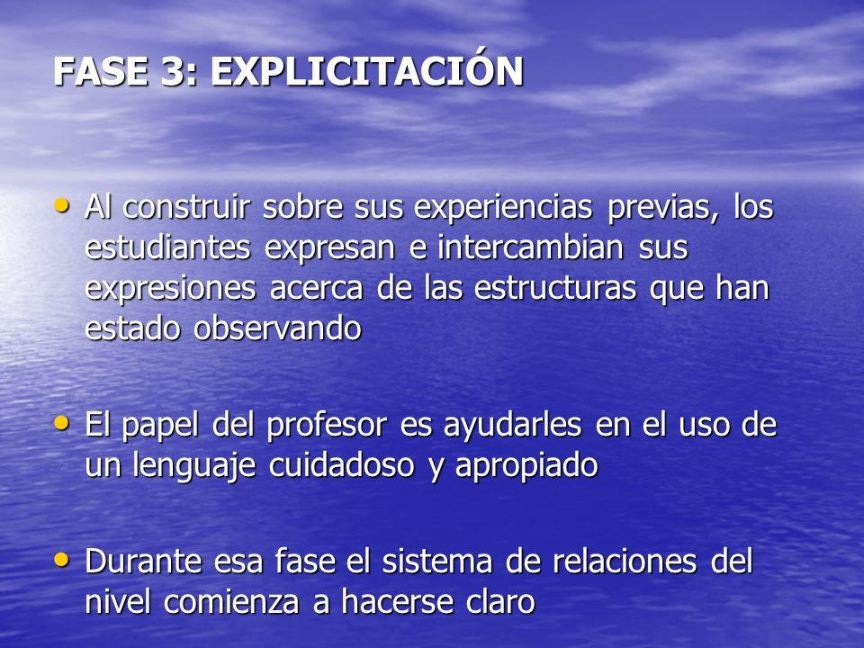 FASE 3: EXPLICITACIÓN Al construir sobre sus experiencias previas, los estudiantes expresan e intercambian sus expresiones acerca de las estructuras q
