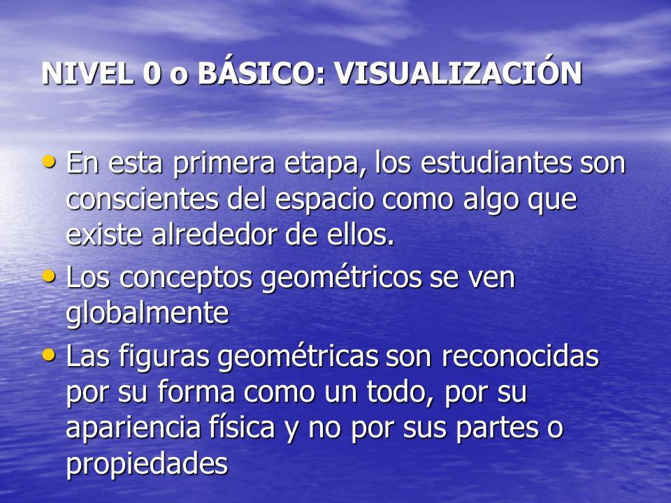 NIVEL 0 o BÁSICO: VISUALIZACIÓN En esta primera etapa, los estudiantes son conscientes del espacio como algo que existe alrededor de ellos. En esta pr