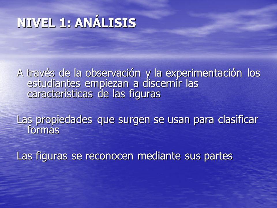 NIVEL 1: ANÁLISIS A través de la observación y la experimentación los estudiantes empiezan a discernir las características de las figuras Las propieda