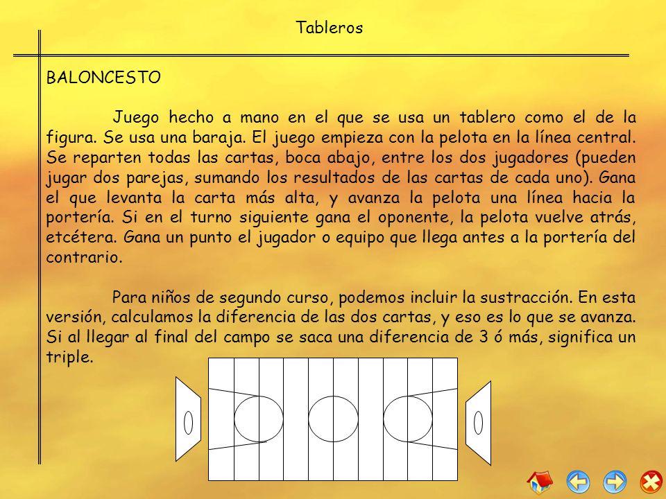 BALONCESTO Juego hecho a mano en el que se usa un tablero como el de la figura. Se usa una baraja. El juego empieza con la pelota en la línea central.