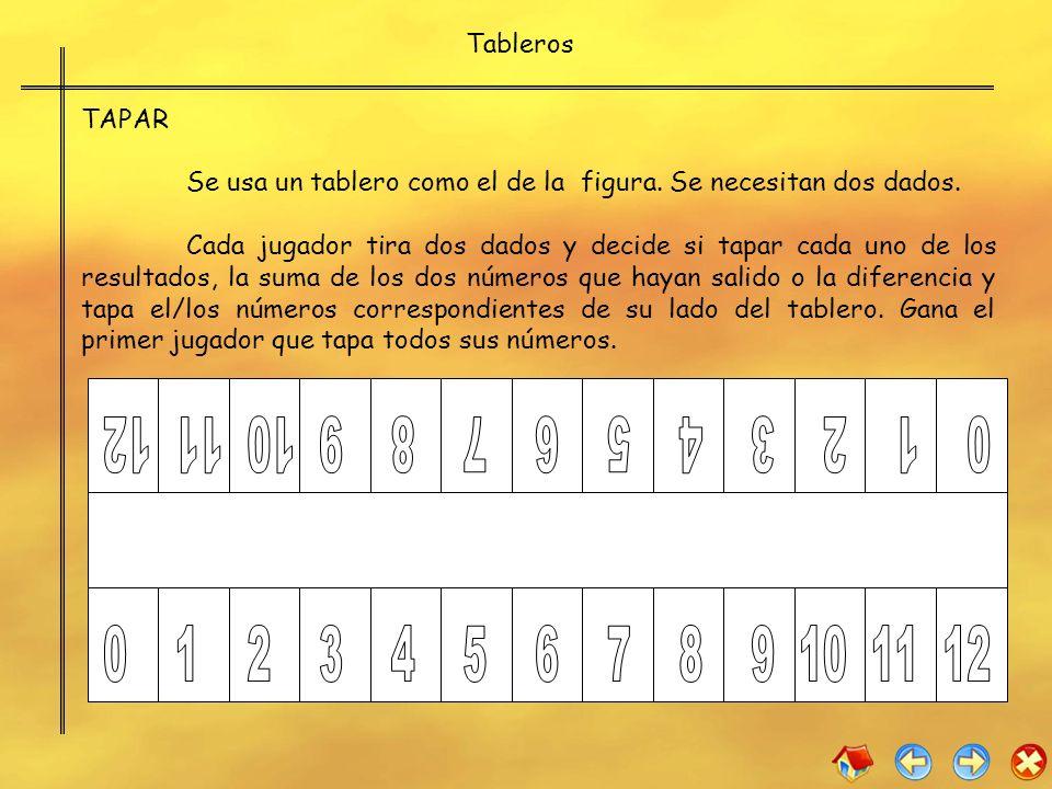 TAPAR Se usa un tablero como el de la figura. Se necesitan dos dados. Cada jugador tira dos dados y decide si tapar cada uno de los resultados, la sum