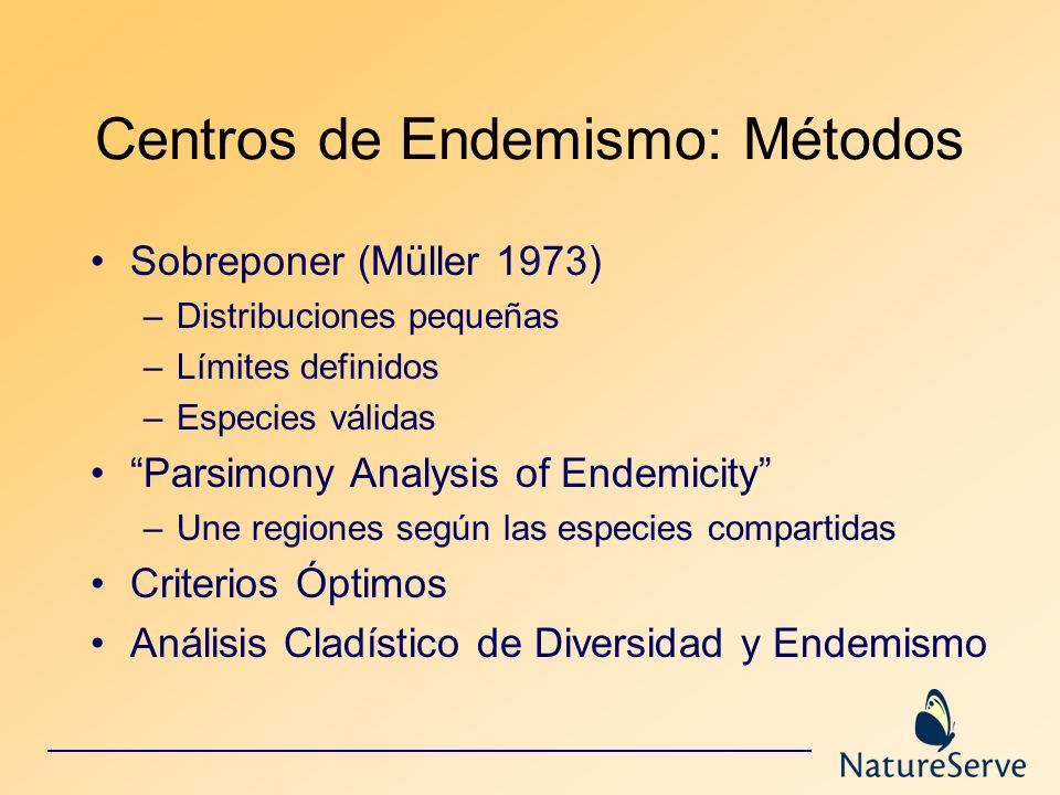 Centros de Endemismo: Métodos Sobreponer (Müller 1973) –Distribuciones pequeñas –Límites definidos –Especies válidas Parsimony Analysis of Endemicity