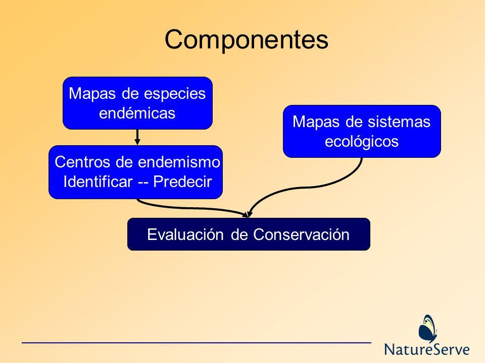 Componentes Mapas de especies endémicas Mapas de sistemas ecológicos Evaluación de Conservación Centros de endemismo Identificar -- Predecir