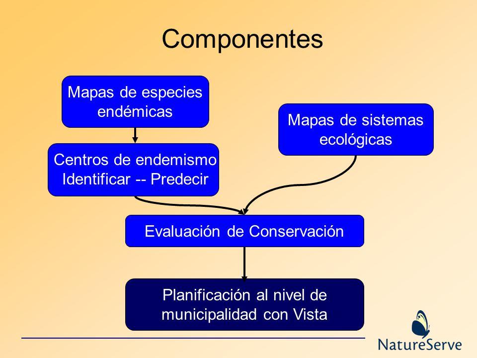 Componentes Mapas de especies endémicas Mapas de sistemas ecológicas Evaluación de Conservación Planificación al nivel de municipalidad con Vista Cent