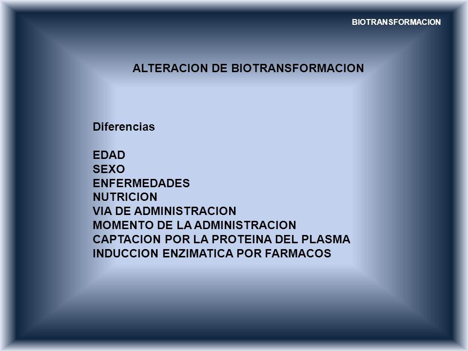 BIOTRANSFORMACION ALTERACION DE BIOTRANSFORMACION Diferencias EDAD SEXO ENFERMEDADES NUTRICION VIA DE ADMINISTRACION MOMENTO DE LA ADMINISTRACION CAPT