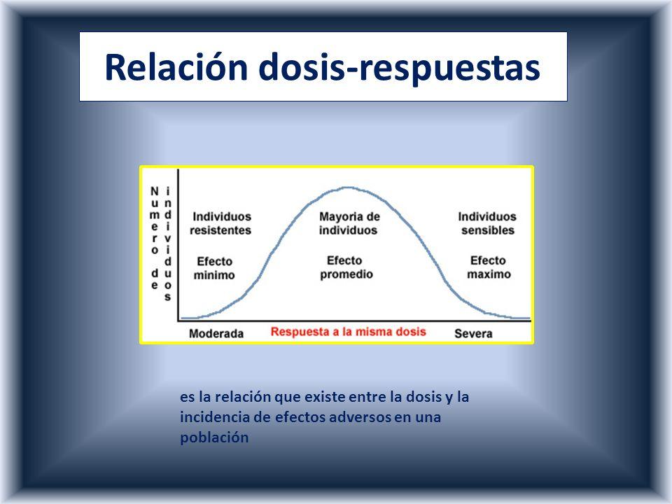 Relación dosis-respuestas es la relación que existe entre la dosis y la incidencia de efectos adversos en una población