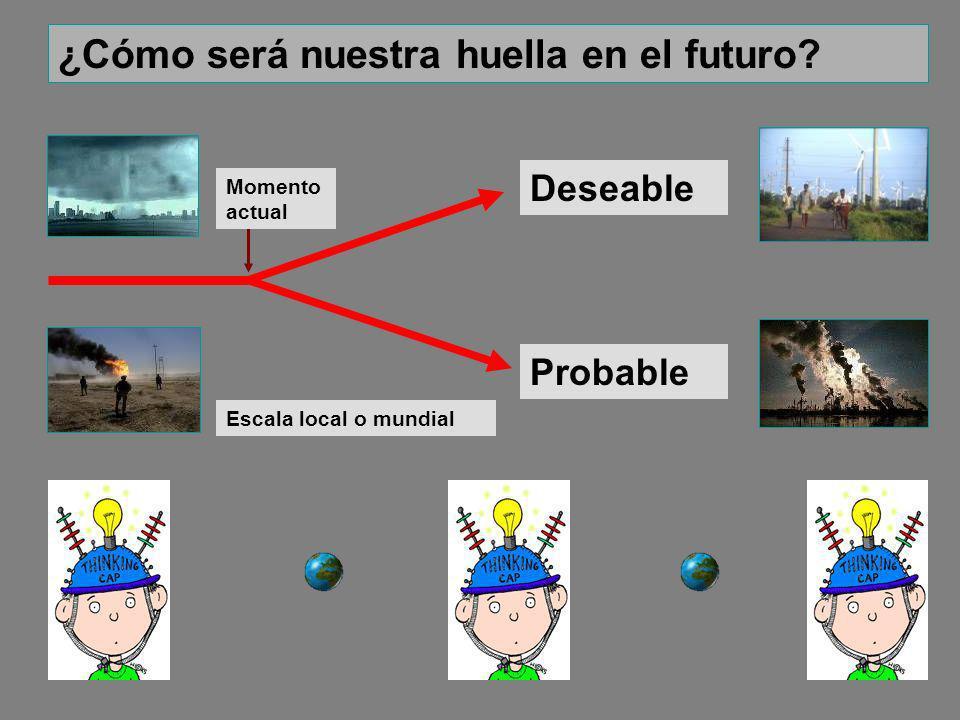 ¿Cómo será nuestra huella en el futuro? Probable Deseable Momento actual Escala local o mundial