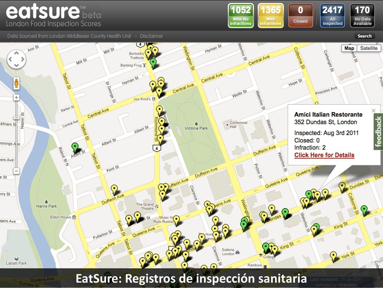 EatSure: Registros de inspección sanitaria
