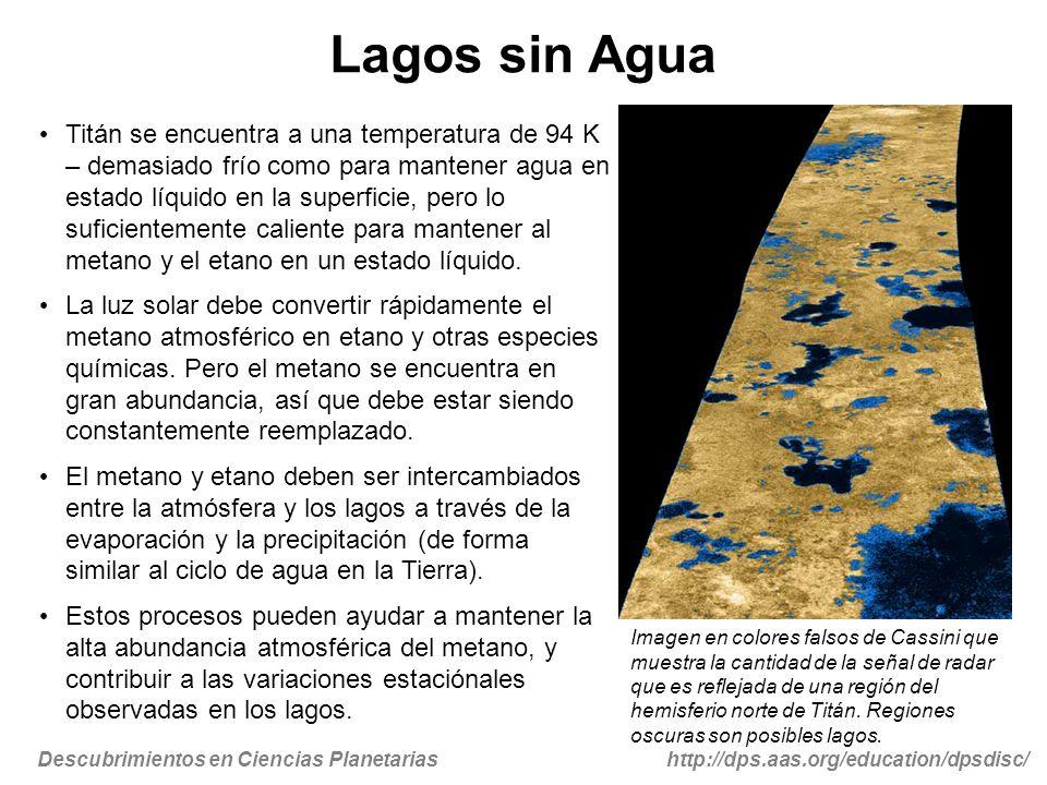 Descubrimientos en Ciencias Planetariashttp://dps.aas.org/education/dpsdisc/ Titán se encuentra a una temperatura de 94 K – demasiado frío como para m