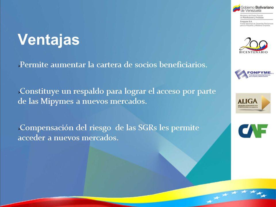 Permite aumentar la cartera de socios beneficiarios. Constituye un respaldo para lograr el acceso por parte de las Mipymes a nuevos mercados. Compensa